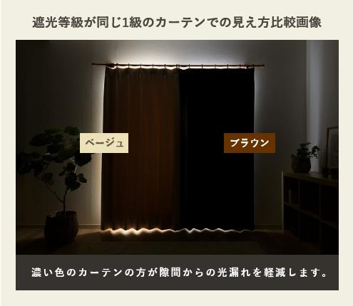 遮光等級が同じ1級のカーテンでの見え方比較画像