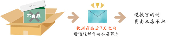 商品到着後7日以内にメールにて当店に連絡、送料当店負担にて返品・交換いたします。