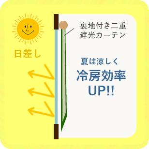 夏は涼しく冷房効率UP!!