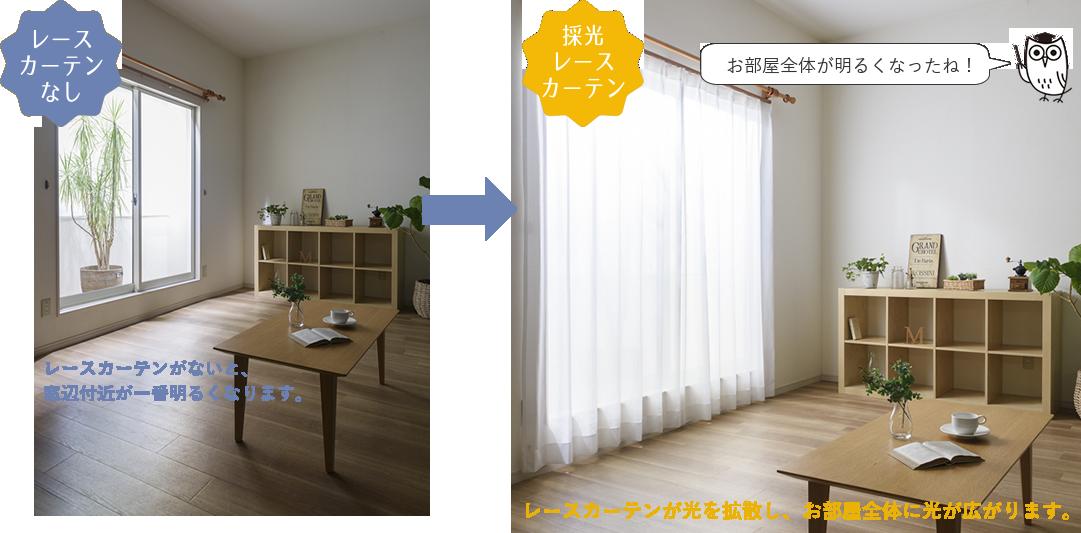 レースカーテンが光を拡散し、お部屋全体に光が広がります。