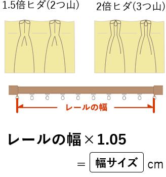 ご購入画面では、幅サイズの1/2サイズが2枚必要となります。