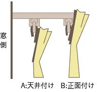 金属製(機能)レール
