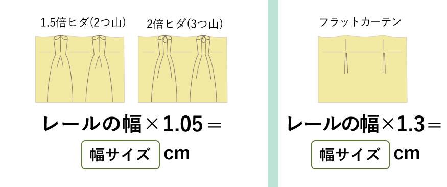 幅サイズの測り方